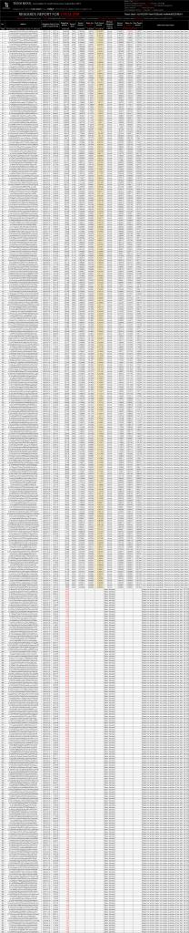 테조스서울(Tezos seoul) - 259 사이클 보상 목록. 259Cycle rewards list. | 테조스, XTZ, 테조스베이킹, Tezos Baking, Tezos bake, Tezos node, 테조스위임, Tezos delegation, delegate, baker